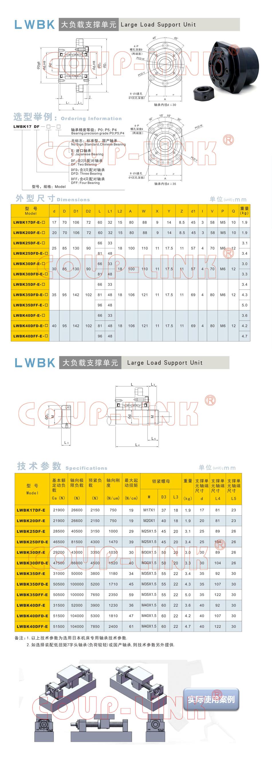 LWBK 大負載支撐單元_老子有钱app種類-廣州老子有钱自動化設備有限公司