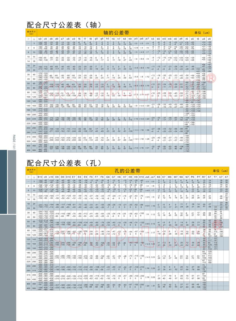 公差表-廣州老子有钱自動化設備有限公司