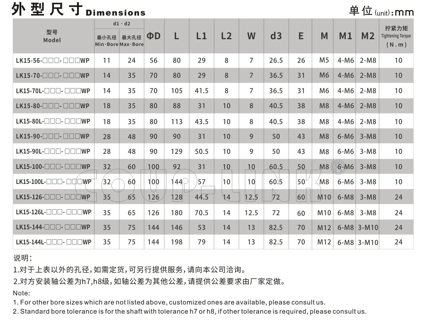 LK15系列 多节胀套膜片联轴器_联轴器种类-广州菱科自动化设备有限公司