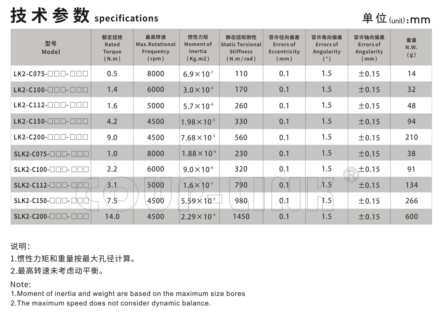 LK2系列 夹紧螺丝固定平行式_联轴器种类-广州菱科自动化设备有限公司