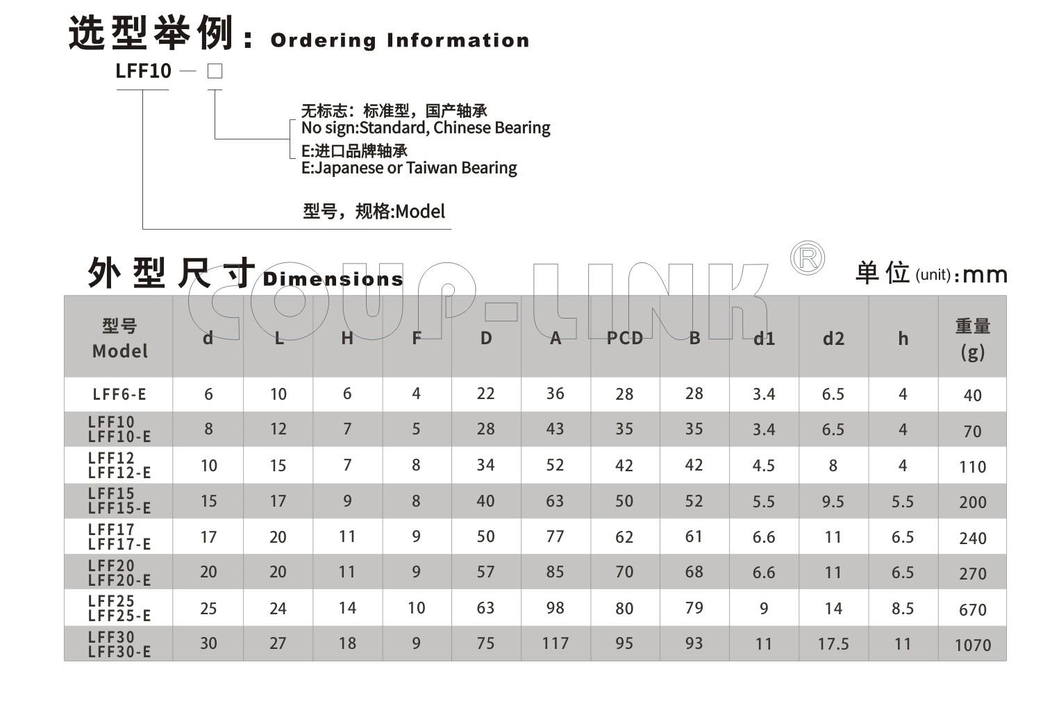 LFF 支撐側_聯軸器種類-廣州菱科自動化設備有限公司