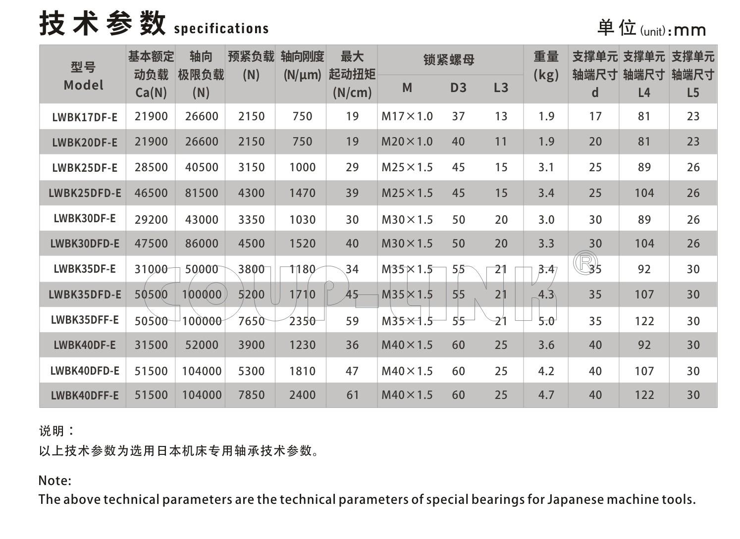 LWBK 大负载支撑单元_联轴器种类-广州菱科自动化设备有限公司