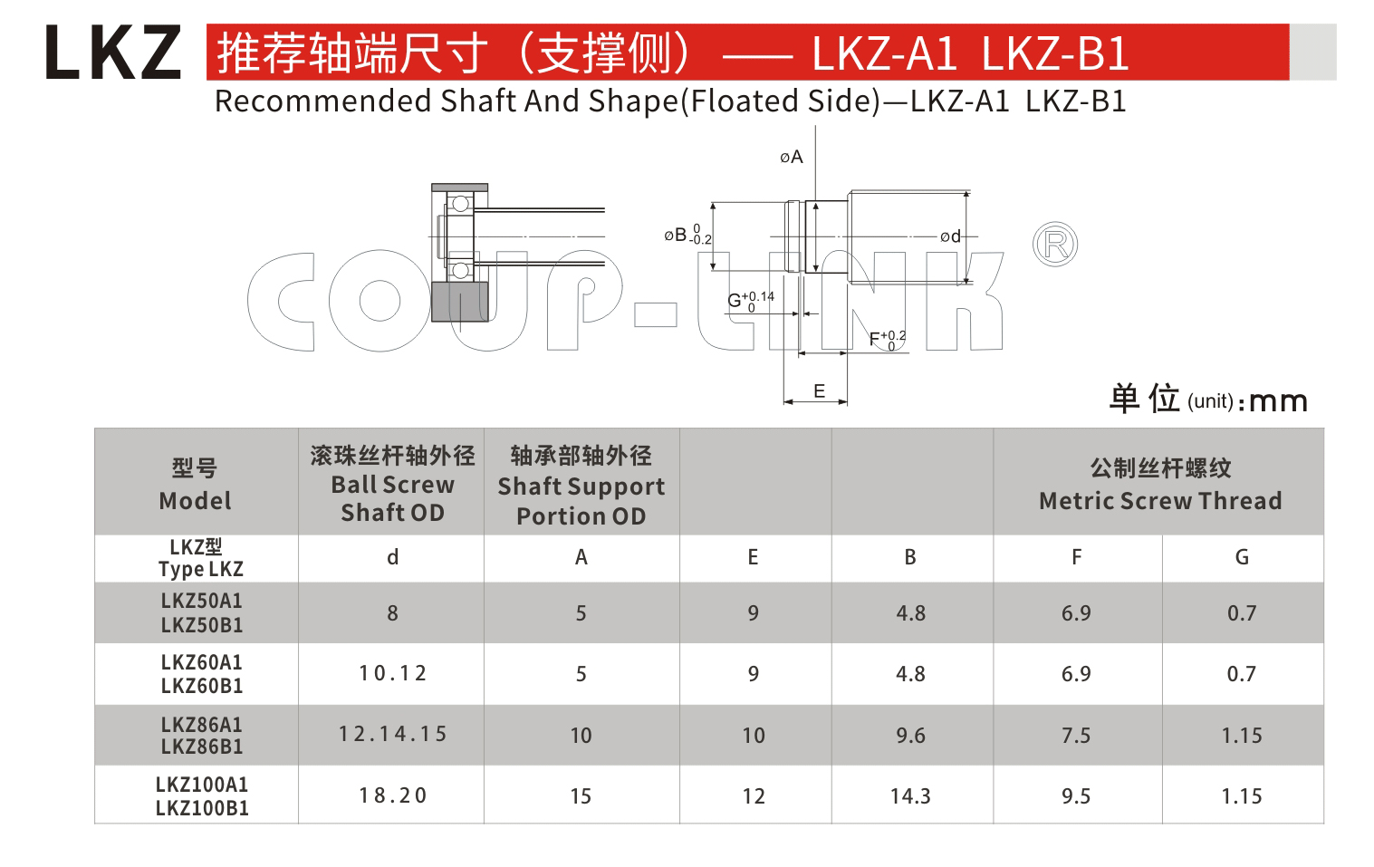 LKZ-A 固定侧_联轴器种类-广州菱科自动化设备有限公司