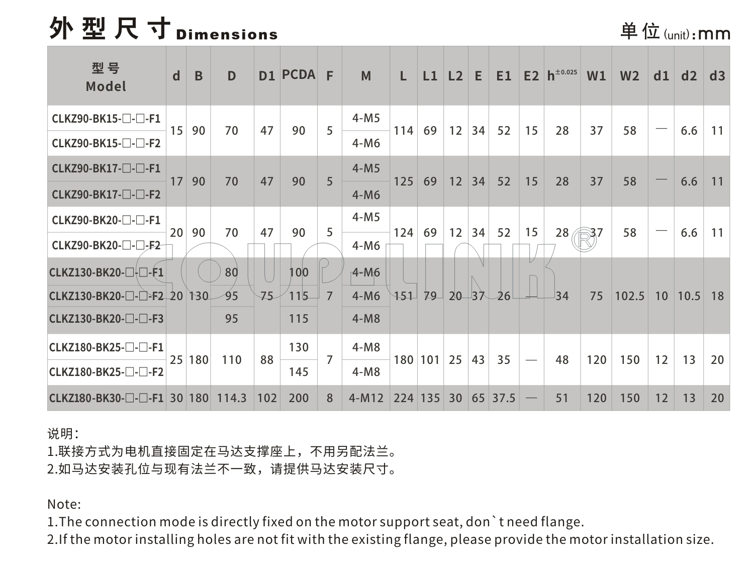 CLKZ 馬達支撐座(鑄鐵)_聯軸器種類-廣州菱科自動化設備有限公司