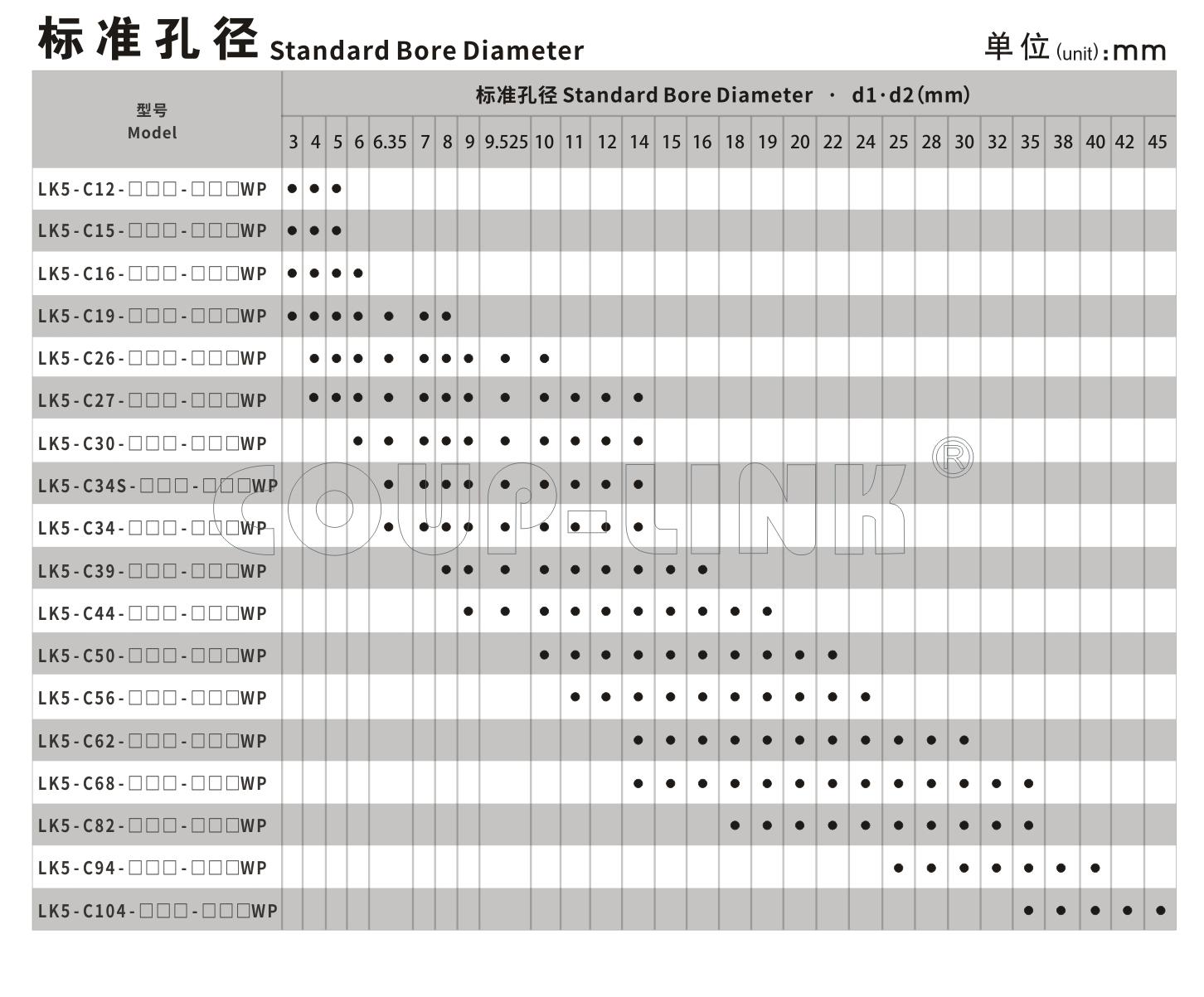 LK5系列 多節夾緊螺絲固定式(膜片聯軸器)_聯軸器種類-廣州菱科自動化設備有限公司