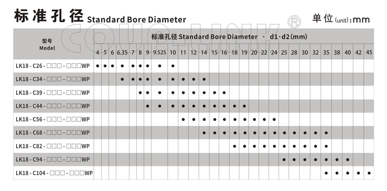 多节夹紧螺丝固定式膜片联轴器LK18系列(经济型)-联轴器厂家