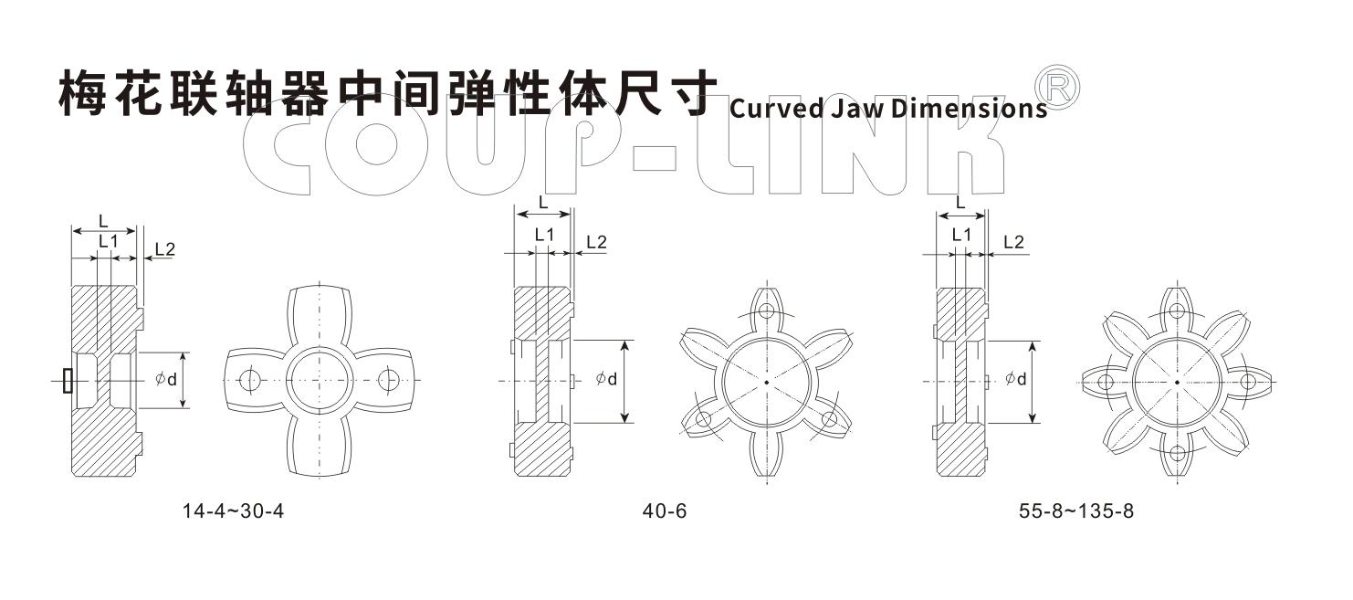 夾緊螺絲固定型梅花聯軸器K17系列-聯軸器廠家
