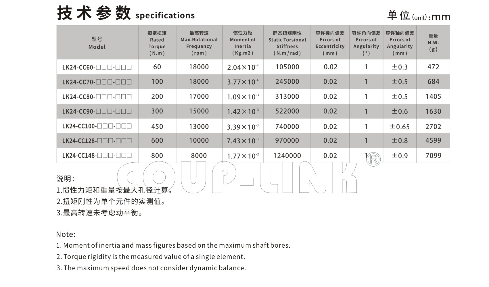 LK24系列 单节夹紧螺丝固定式(膜片联轴器)_联轴器种类-广州菱科自动化设备有限公司
