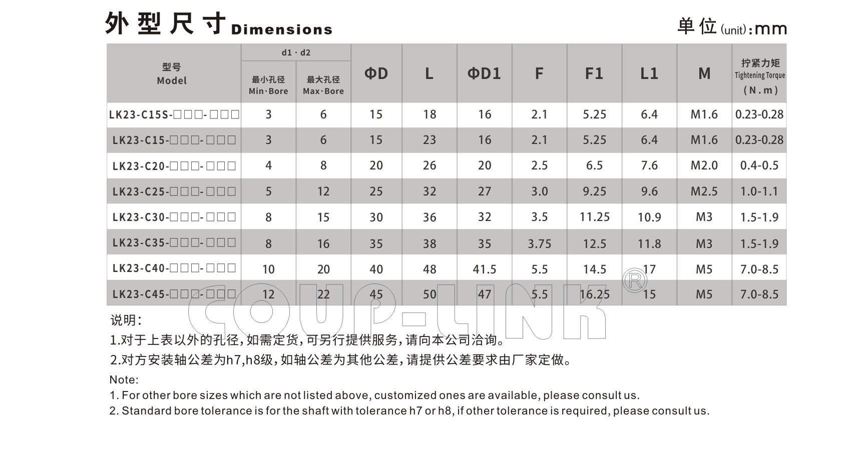 高响应det365娱乐官网LK23系列-det365娱乐官网厂家