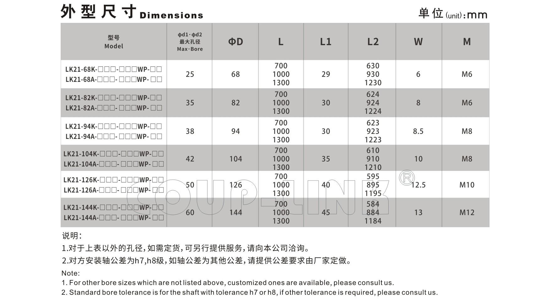 LK21系列 長跨距脹套膜片聯軸器_聯軸器種類-廣州菱科自動化設備有限公司