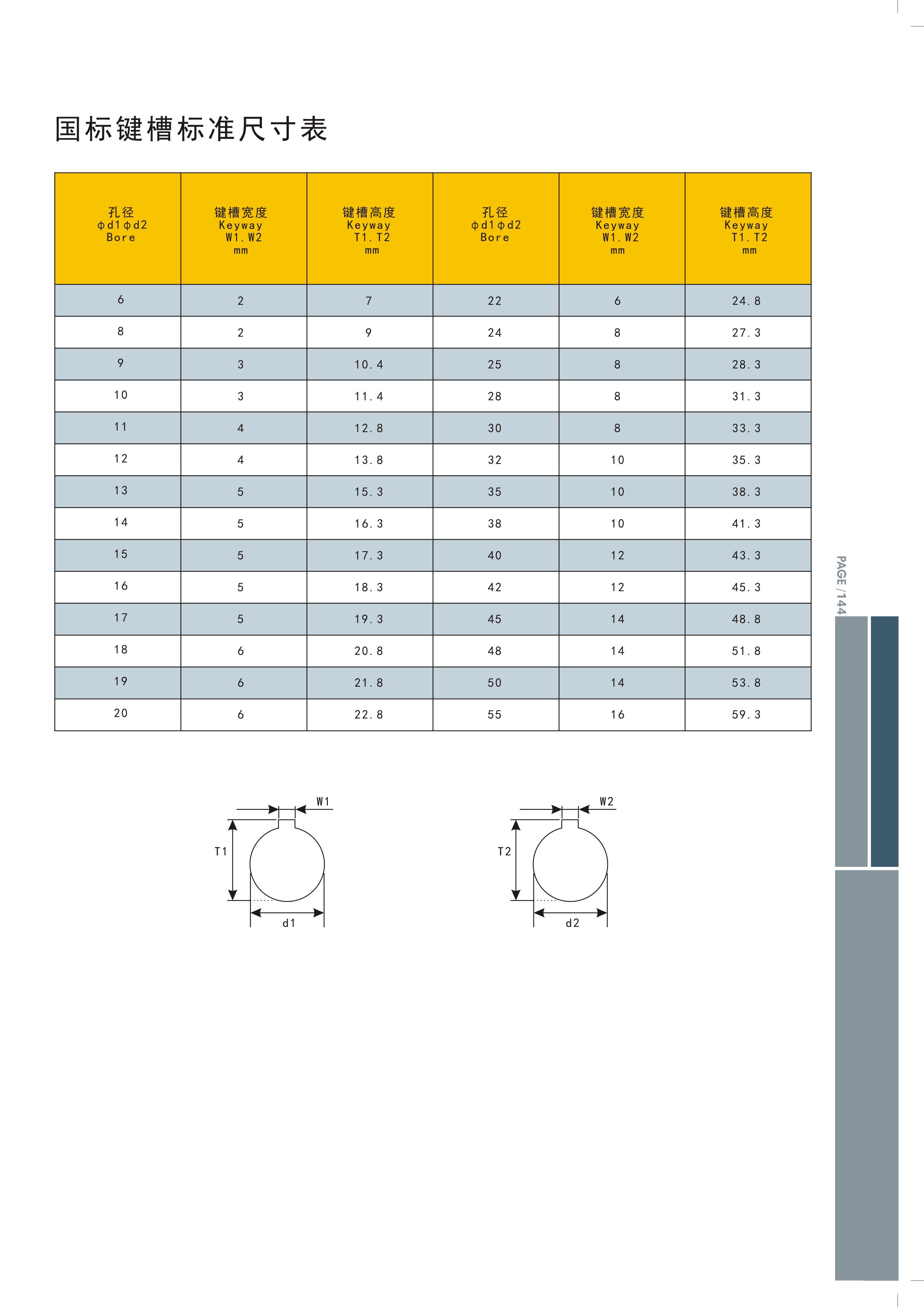 国标键槽标准尺寸表-广州菱科自动化设备有限公司